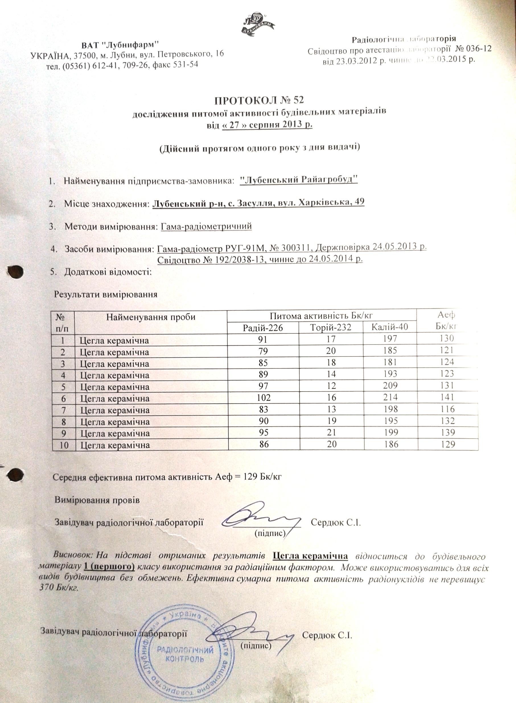 Протокол испытаний удельной радиационной активности лубенского кирпича